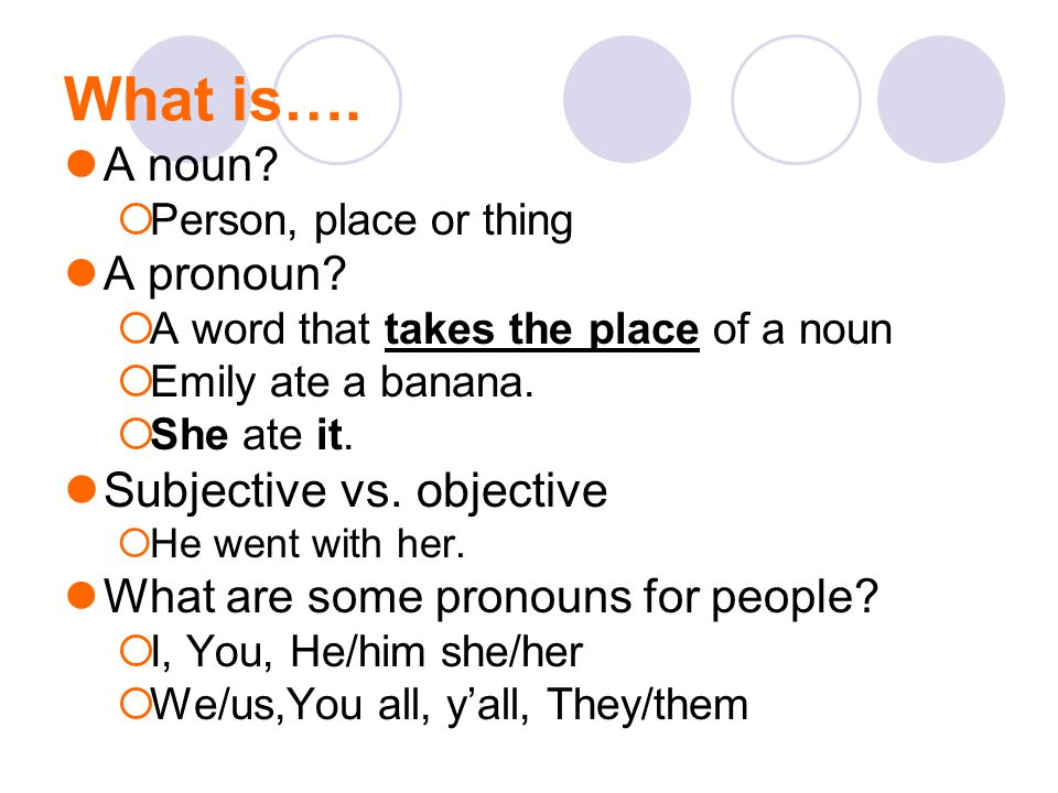What is…. A noun?  Person, place or thing A pronoun?  A word that takes the place of a noun  Emily ate a banana.  She ate it. Subjective vs. objec