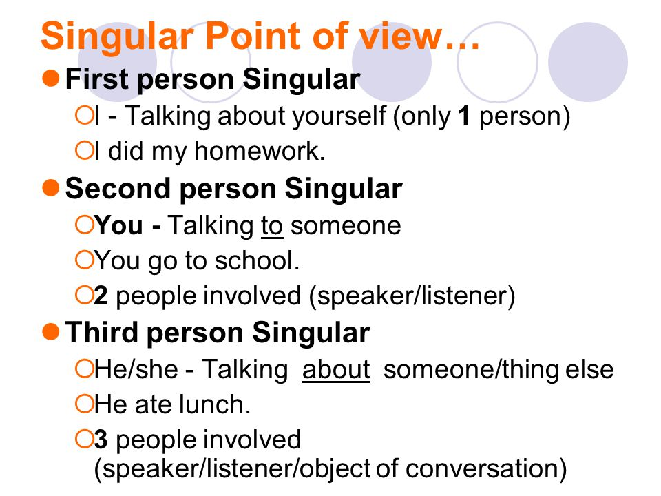 Singular Point of view… First person Singular  I - Talking about yourself (only 1 person)  I did my homework. Second person Singular  You - Talking