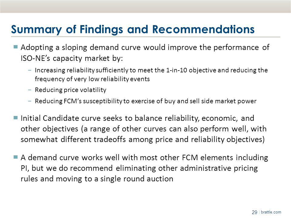 29 | brattle.com Summary of Findings and Recommendations ▀ Adopting a sloping demand curve would improve the performance of ISO-NE's capacity market b