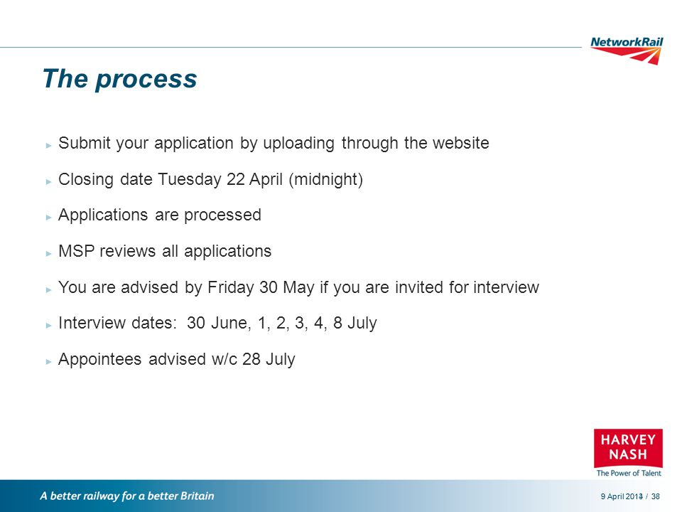/9 April 2014389 April 201338 The process ► Submit your application by uploading through the website ► Closing date Tuesday 22 April (midnight) ► Applications are processed ► MSP reviews all applications ► You are advised by Friday 30 May if you are invited for interview ► Interview dates: 30 June, 1, 2, 3, 4, 8 July ► Appointees advised w/c 28 July