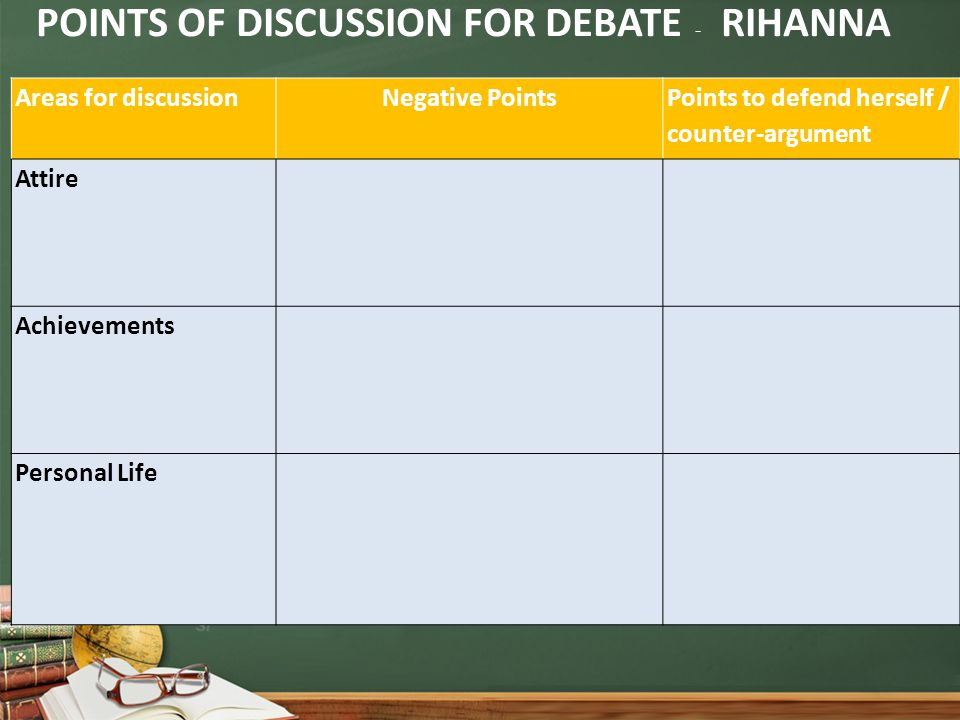 Areas for discussion Negative PointsPoints to defend herself / counter-argument Attire Achievements Personal Life POINTS OF DISCUSSION FOR DEBATE - RIHANNA
