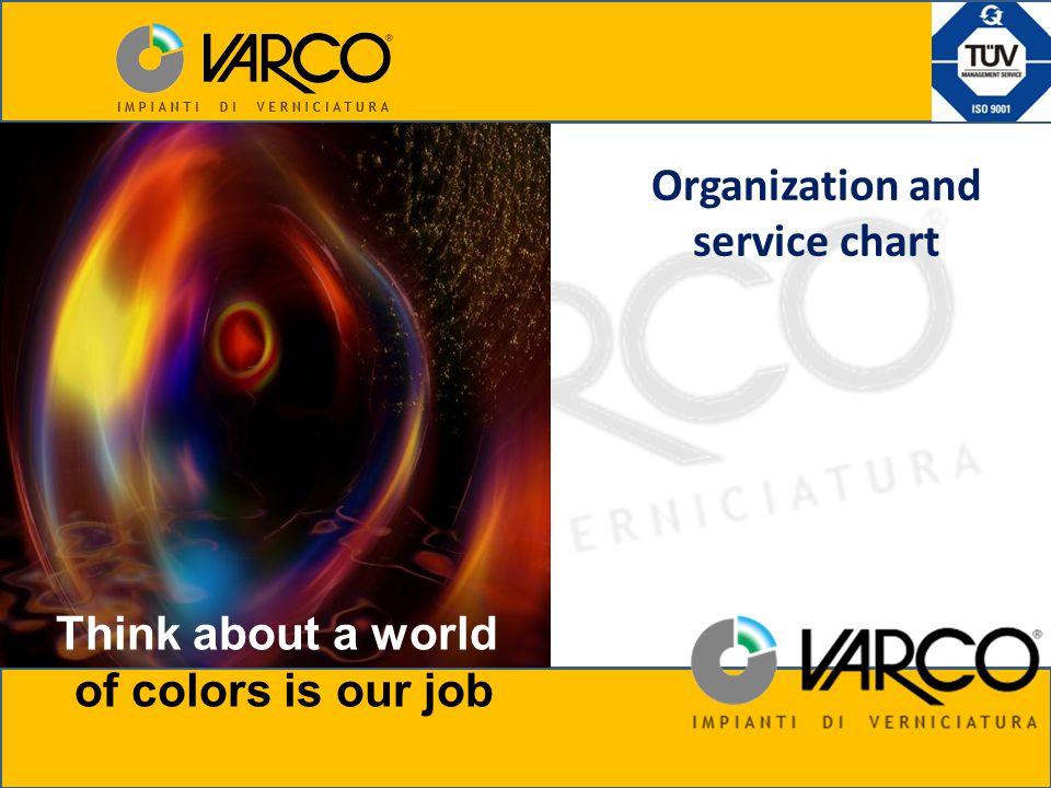 VARCO Do Brasil VARCO CHINA Co. Ltd.