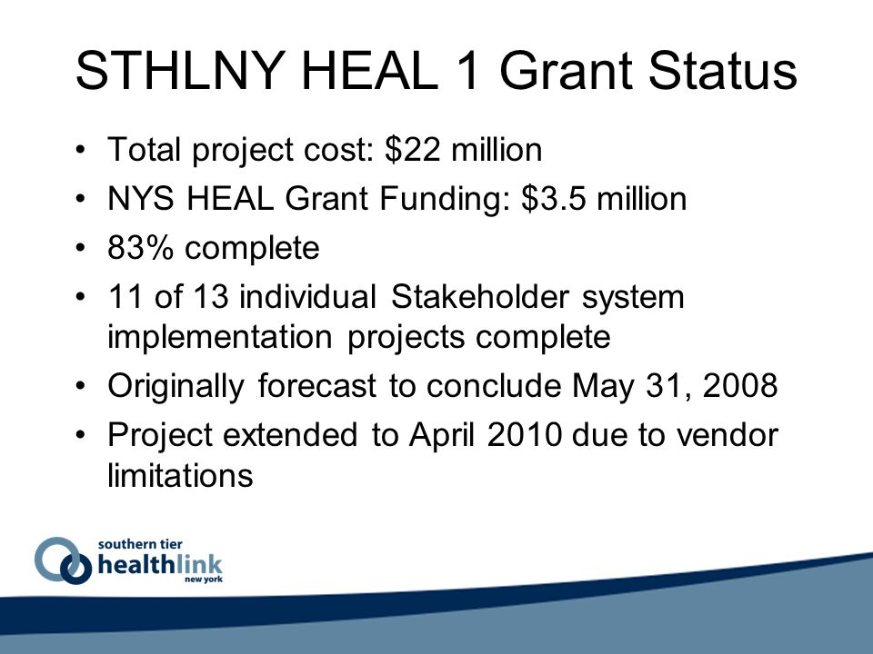 STHLNY HEAL 1 Grant Status Total project cost: $22 million NYS HEAL Grant Funding: $3.5 million 83% complete 11 of 13 individual Stakeholder system implementation projects complete Originally forecast to conclude May 31, 2008 Project extended to April 2010 due to vendor limitations