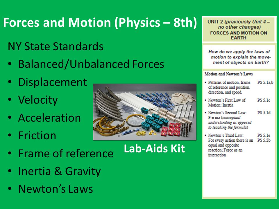 Forces and Motion (Physics – 8th) NY State Standards Balanced/Unbalanced Forces Displacement Velocity Acceleration Friction Frame of reference Inertia & Gravity Newton's Laws Lab-Aids Kit