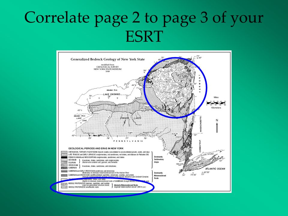 Correlate page 2 to page 3 of your ESRT