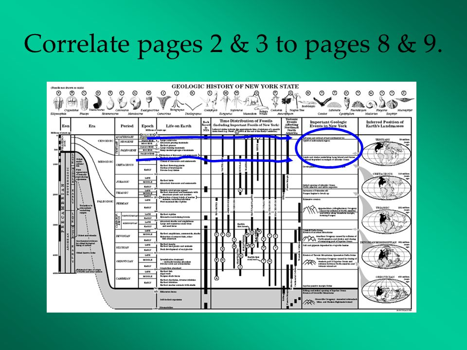 Correlate pages 2 & 3 to pages 8 & 9.