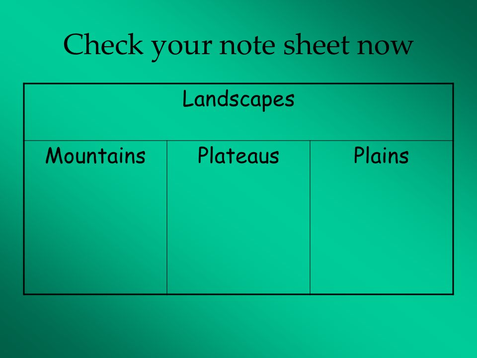 Check your note sheet now Landscapes MountainsPlateausPlains
