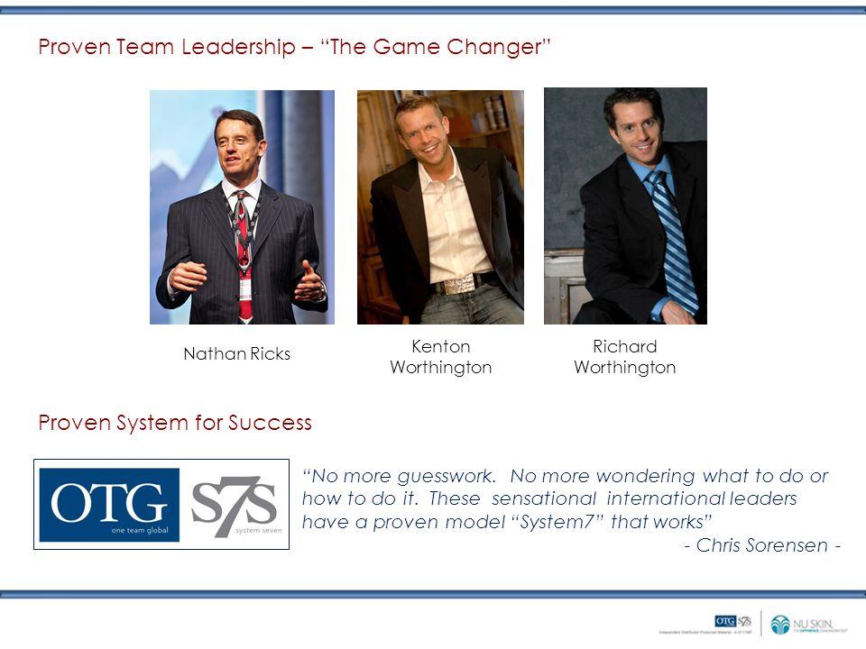 Proven Team Leadership – The Game Changer Nathan Ricks Kenton Worthington Richard Worthington Proven System for Success No more guesswork.