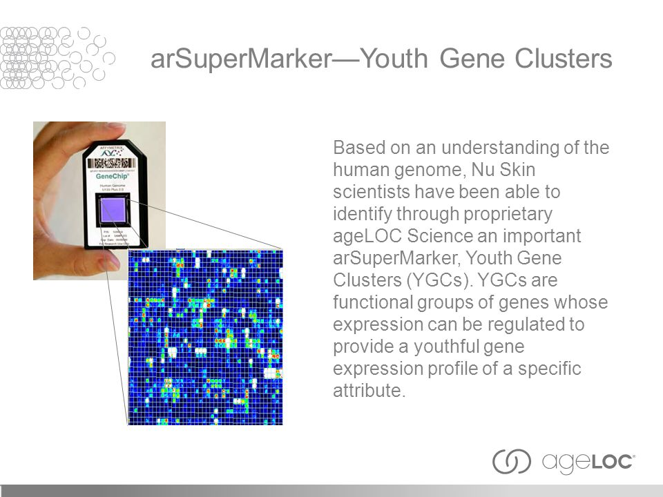 Nu Skin scientists identified a Body YGC for the skin.