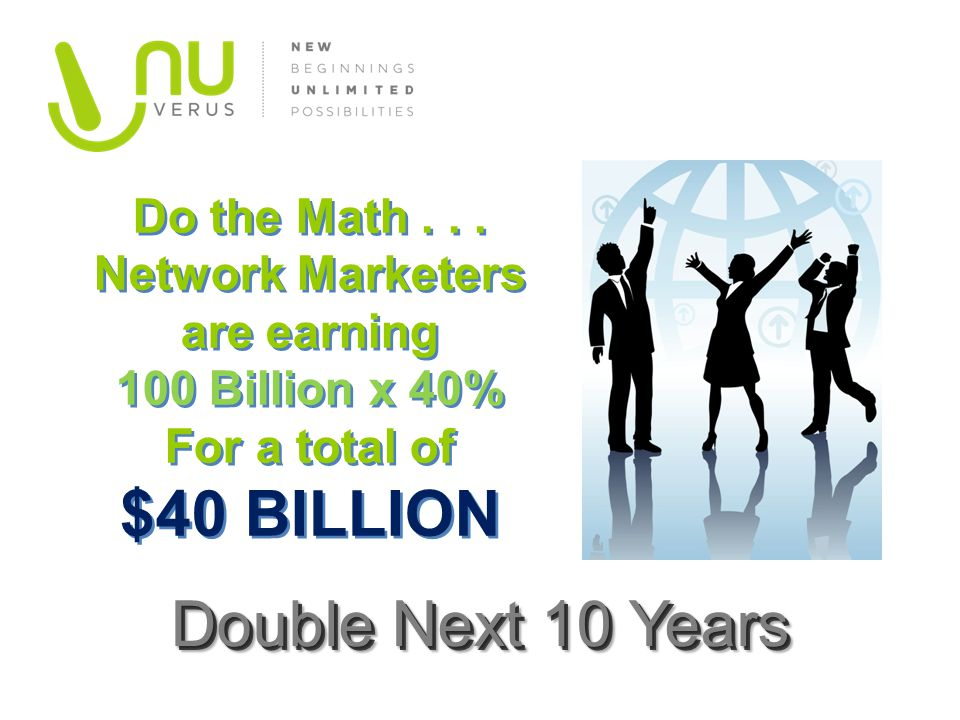 Do the Math... Network Marketers are earning 100 Billion x 40% For a total of $40 BILLION Double Next 10 Years