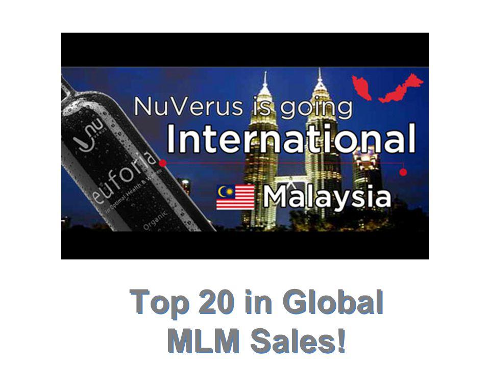 Top 20 in Global MLM Sales!
