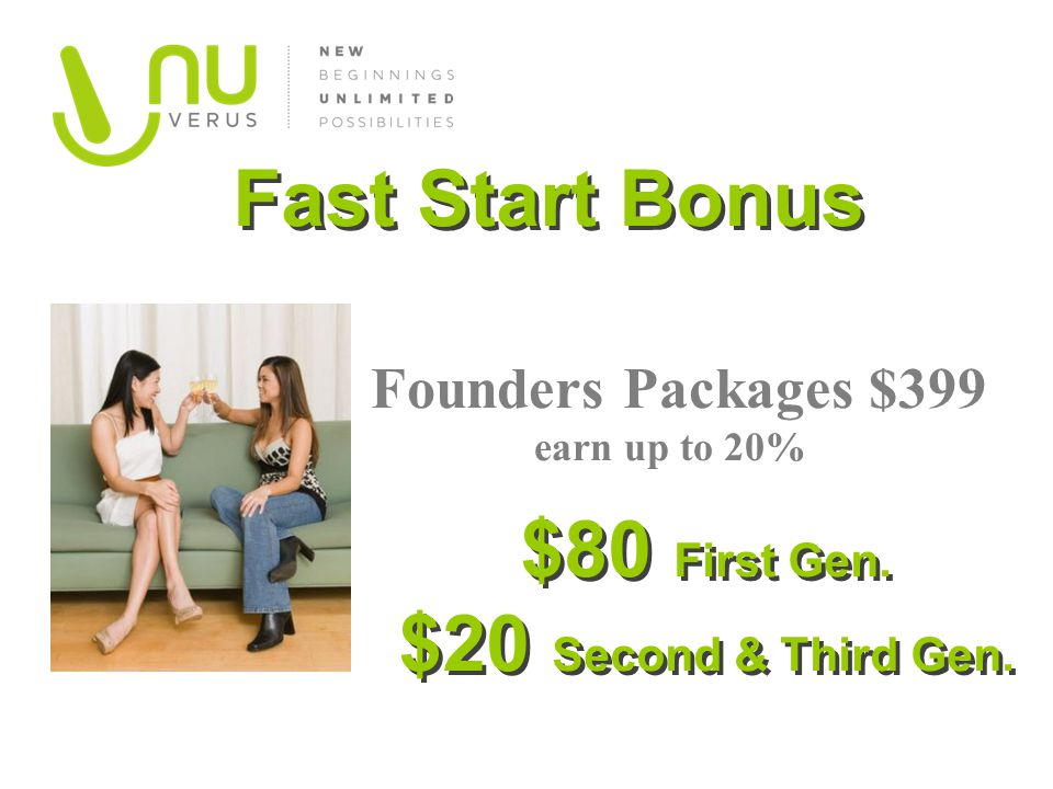 Fast Start Bonus Founders Packages $399 earn up to 20% $80 First Gen. $20 Second & Third Gen.
