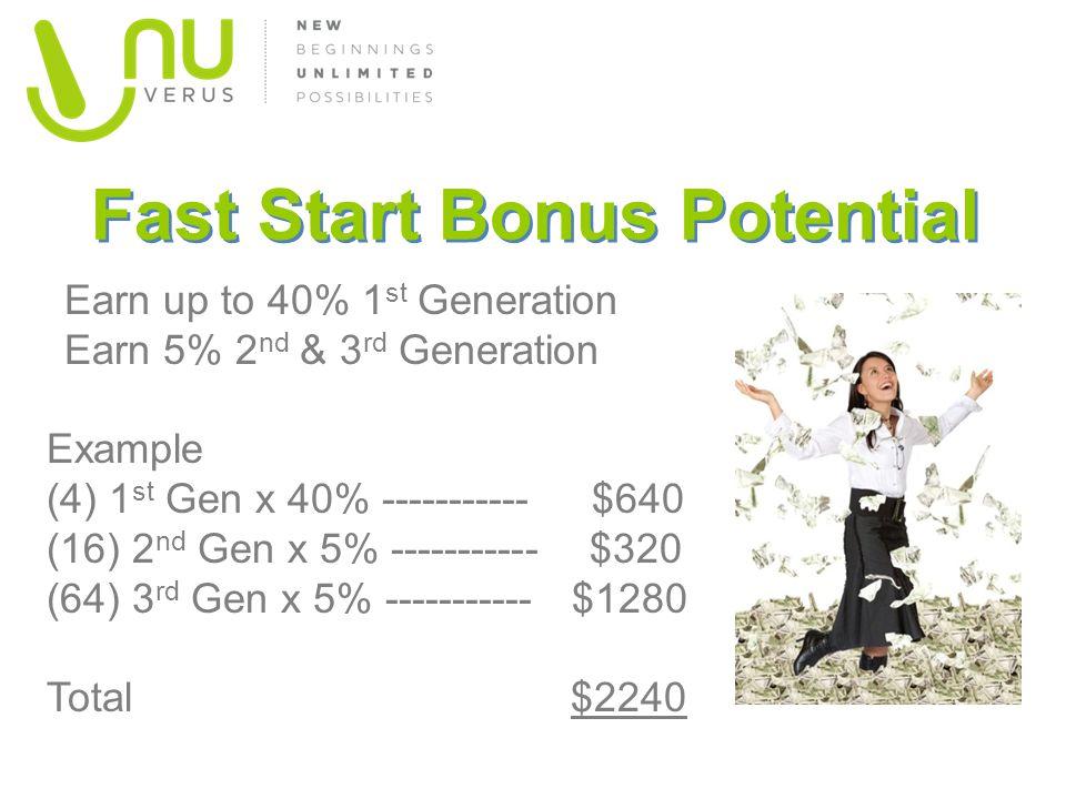 Fast Start Bonus Potential Earn up to 40% 1 st Generation Earn 5% 2 nd & 3 rd Generation Example (4) 1 st Gen x 40% ----------- $640 (16) 2 nd Gen x 5
