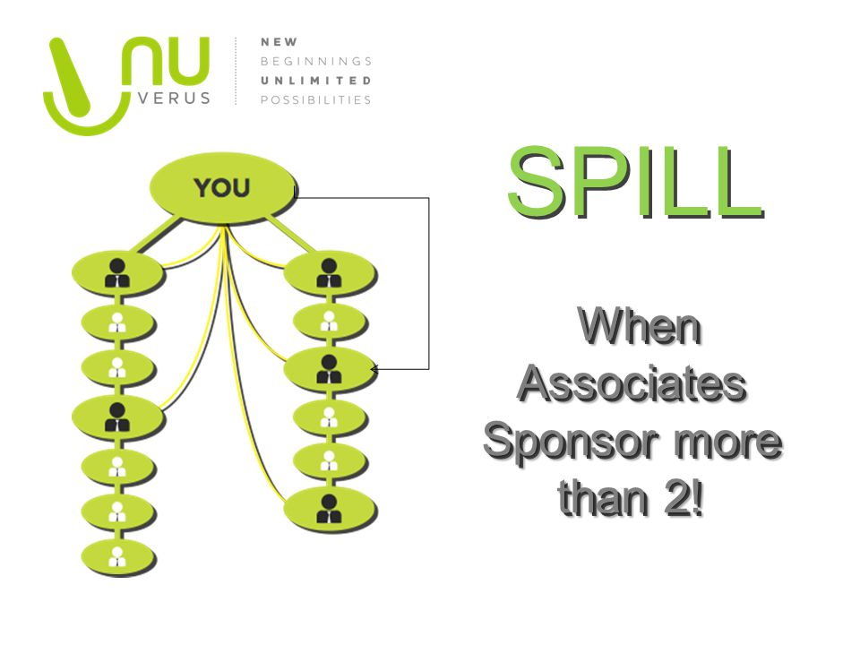 SPILL When Associates Sponsor more than 2!