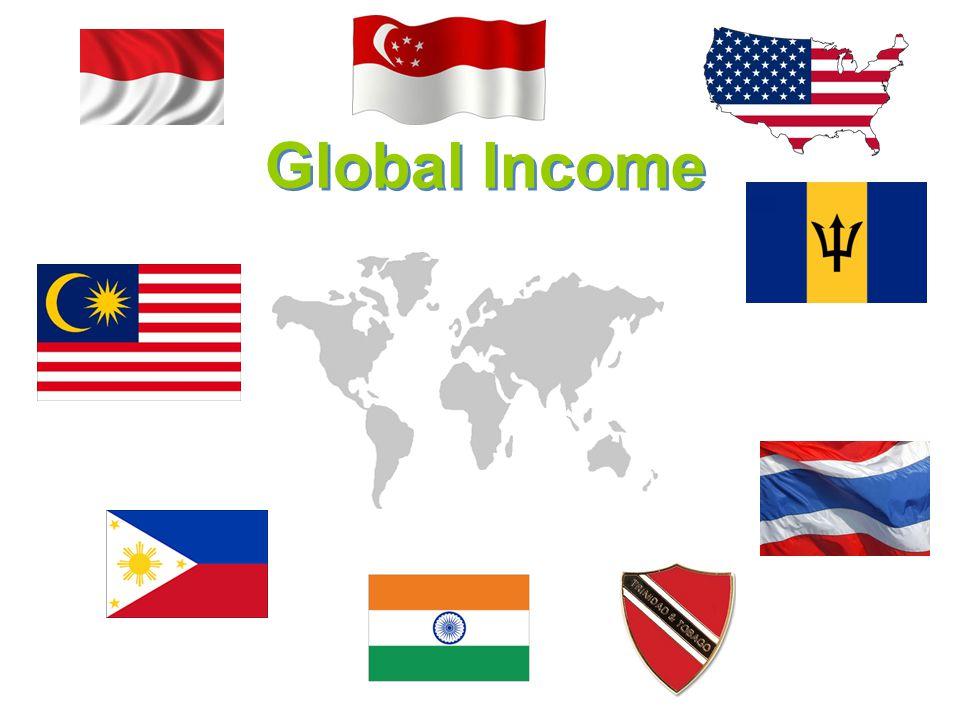 Global Income