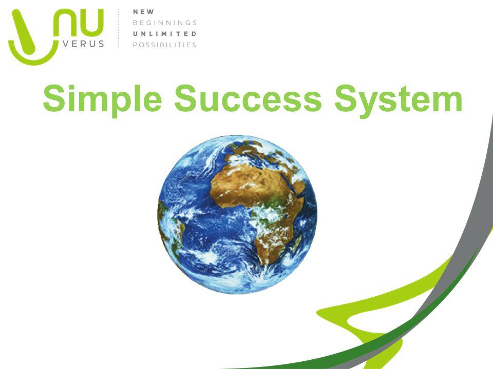 Simple Success System