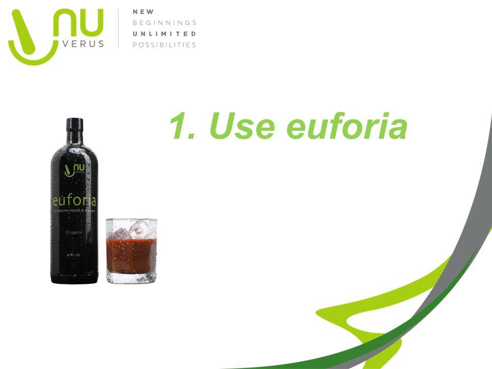 1. Use euforia