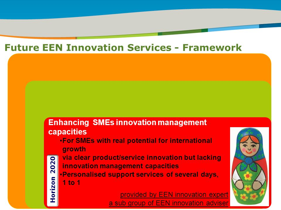 IRT Teams | Sept 08 | ‹#›Title of the presentation | Date |‹#› Future EEN Innovation Services - Framework ` provided by EEN innovation expert a sub group of EEN innovation adviser Horizon 2020 Enhancing SMEs innovation management capacities For SMEs with real potential for international growth via clear product/service innovation but lacking innovation management capacities Personalised support services of several days, 1 to 1