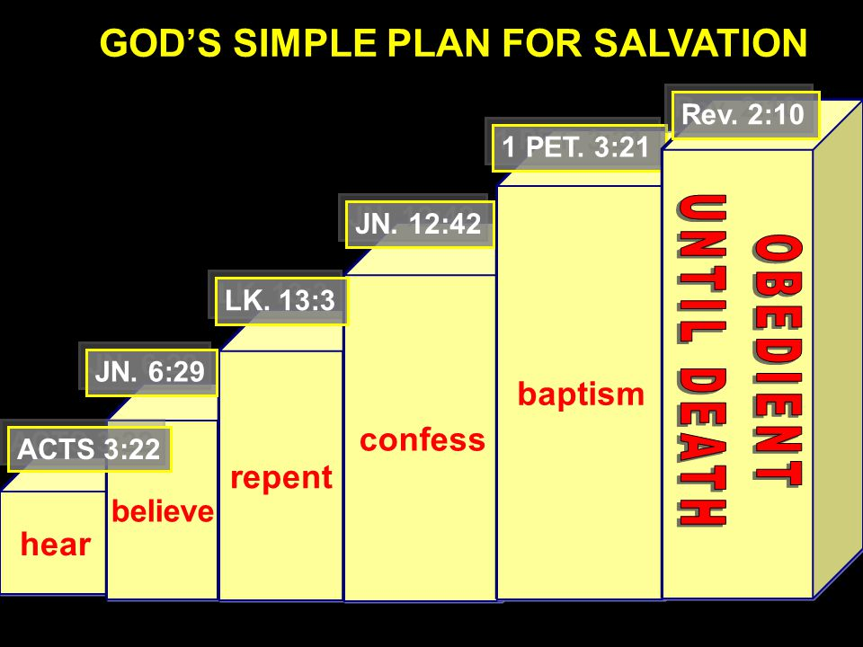 GOD'S SIMPLE PLAN FOR SALVATION hear believe repent confess baptism ACTS 3:22 JN.