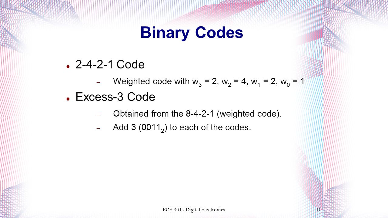 Binary Codes 2-4-2-1 Code  Weighted code with w 3 = 2, w 2 = 4, w 1 = 2, w 0 = 1 Excess-3 Code  Obtained from the 8-4-2-1 (weighted code).  Add 3 (