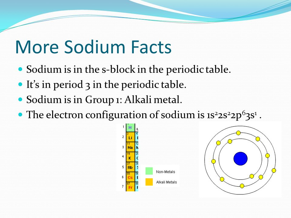 Sodium Facts Symbol: Na Atomic number: 11 Atomic weight: Number of protons: 11 Electrons: 11 Neutrons: 12