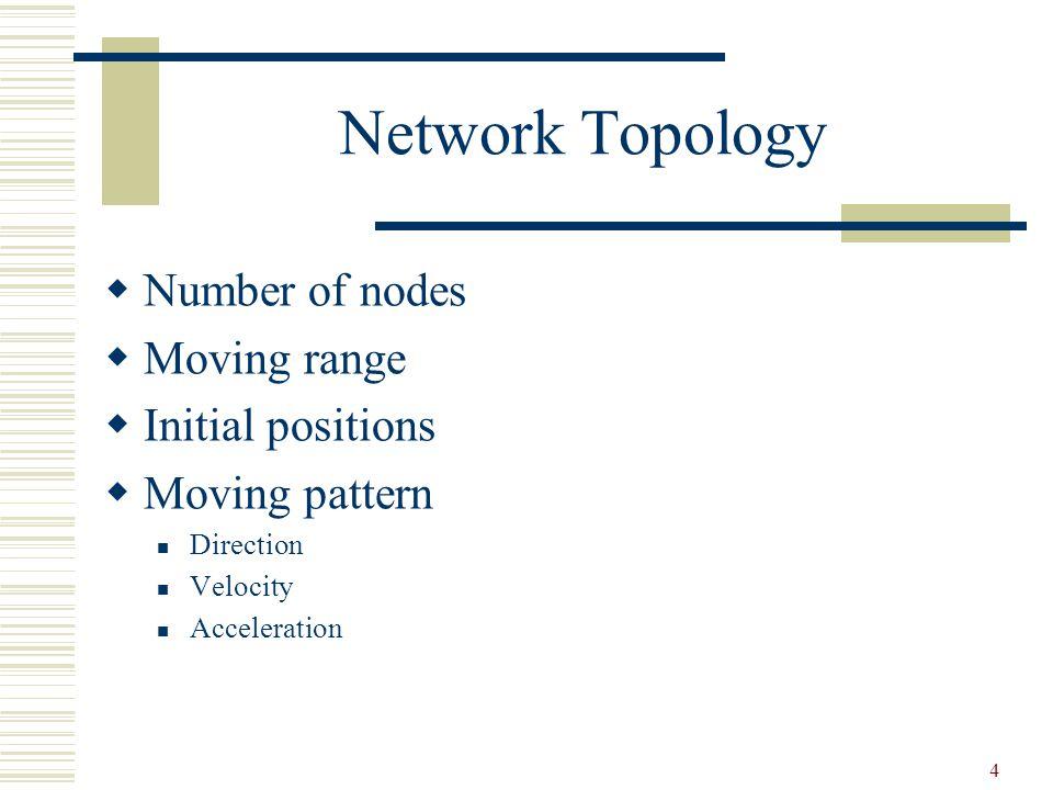 5 Setdest A Node-Movement Generator  Generating idea Node moves randomly.