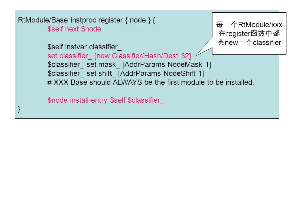 RtModule/Base instproc register { node } { $self next $node $self instvar classifier_ set classifier_ [new Classifier/Hash/Dest 32] $classifier_ set m