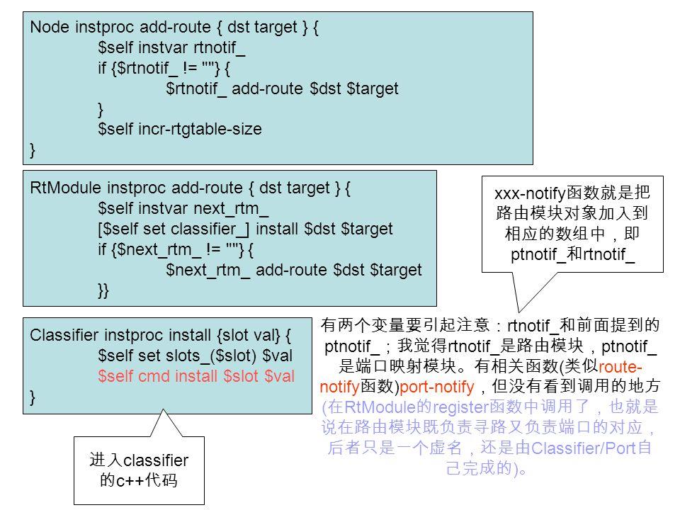 RtModule instproc add-route { dst target } { $self instvar next_rtm_ [$self set classifier_] install $dst $target if {$next_rtm_ != } { $next_rtm_ add-route $dst $target }} Node instproc add-route { dst target } { $self instvar rtnotif_ if {$rtnotif_ != } { $rtnotif_ add-route $dst $target } $self incr-rtgtable-size } Classifier instproc install {slot val} { $self set slots_($slot) $val $self cmd install $slot $val } 进入 classifier 的 c++ 代码 有两个变量要引起注意: rtnotif_ 和前面提到的 ptnotif_ ;我觉得 rtnotif_ 是路由模块, ptnotif_ 是端口映射模块。有相关函数 ( 类似 route- notify 函数 )port-notify ,但没有看到调用的地方 ( 在 RtModule 的 register 函数中调用了,也就是 说在路由模块既负责寻路又负责端口的对应, 后者只是一个虚名,还是由 Classifier/Port 自 己完成的 ) 。 xxx-notify 函数就是把 路由模块对象加入到 相应的数组中,即 ptnotif_ 和 rtnotif_