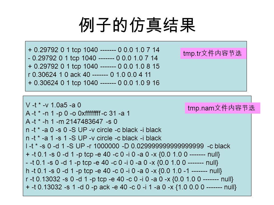 例子的仿真结果 + 0.29792 0 1 tcp 1040 ------- 0 0.0 1.0 7 14 - 0.29792 0 1 tcp 1040 ------- 0 0.0 1.0 7 14 + 0.29792 0 1 tcp 1040 ------- 0 0.0 1.0 8 15 r 0.30624 1 0 ack 40 ------- 0 1.0 0.0 4 11 + 0.30624 0 1 tcp 1040 ------- 0 0.0 1.0 9 16 tmp.tr 文件内容节选 V -t * -v 1.0a5 -a 0 A -t * -n 1 -p 0 -o 0xffffffff -c 31 -a 1 A -t * -h 1 -m 2147483647 -s 0 n -t * -a 0 -s 0 -S UP -v circle -c black -i black n -t * -a 1 -s 1 -S UP -v circle -c black -i black l -t * -s 0 -d 1 -S UP -r 1000000 -D 0.029999999999999999 -c black + -t 0.1 -s 0 -d 1 -p tcp -e 40 -c 0 -i 0 -a 0 -x {0.0 1.0 0 ------- null} - -t 0.1 -s 0 -d 1 -p tcp -e 40 -c 0 -i 0 -a 0 -x {0.0 1.0 0 ------- null} h -t 0.1 -s 0 -d 1 -p tcp -e 40 -c 0 -i 0 -a 0 -x {0.0 1.0 -1 ------- null} r -t 0.13032 -s 0 -d 1 -p tcp -e 40 -c 0 -i 0 -a 0 -x {0.0 1.0 0 ------- null} + -t 0.13032 -s 1 -d 0 -p ack -e 40 -c 0 -i 1 -a 0 -x {1.0 0.0 0 ------- null} tmp.nam 文件内容节选