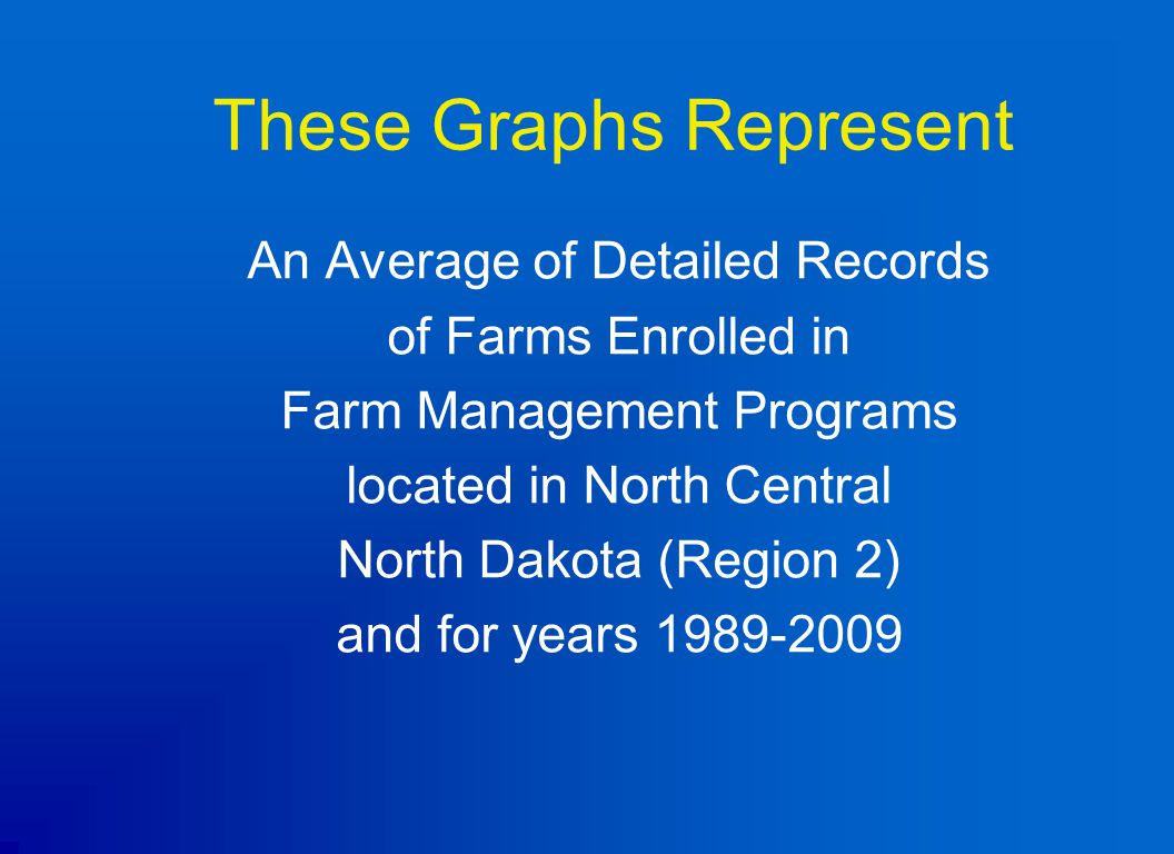 These Graphs Represent An Average of Detailed Records of Farms Enrolled in Farm Management Programs located in North Central North Dakota (Region 2) a