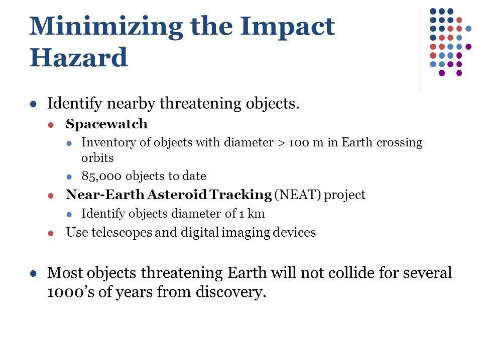 Minimizing the Impact Hazard Identify nearby threatening objects.