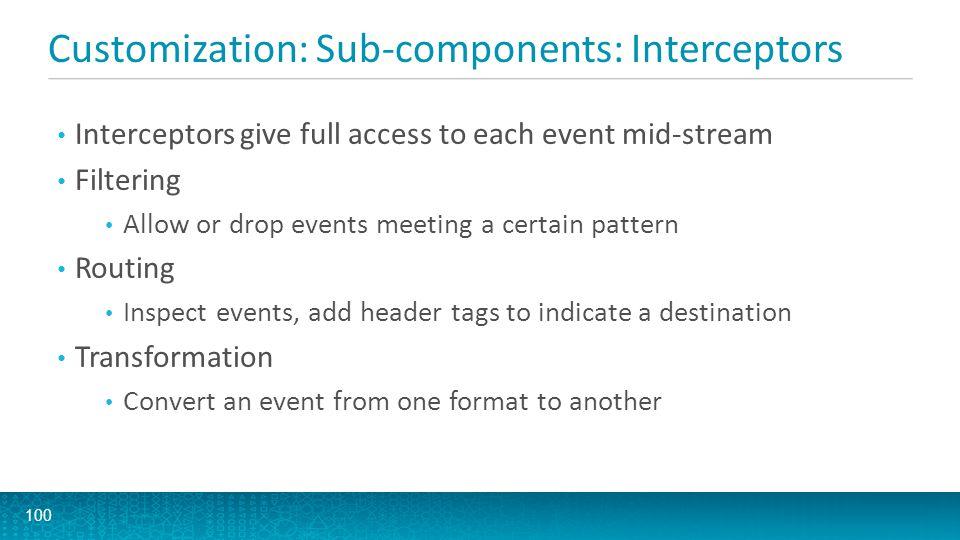 Customization: Sub-components: Interceptors 101
