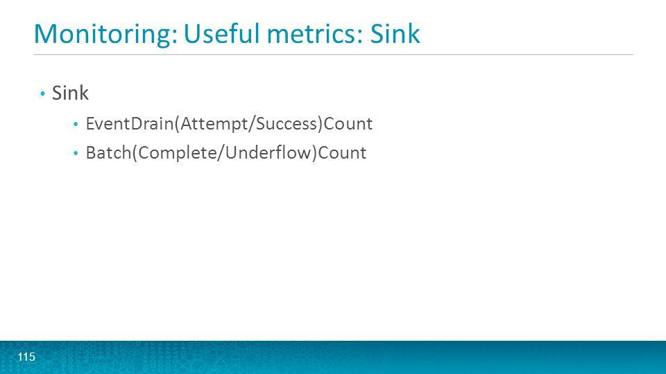 Monitoring: Useful metrics: Sink 115 Sink EventDrain(Attempt/Success)Count Batch(Complete/Underflow)Count