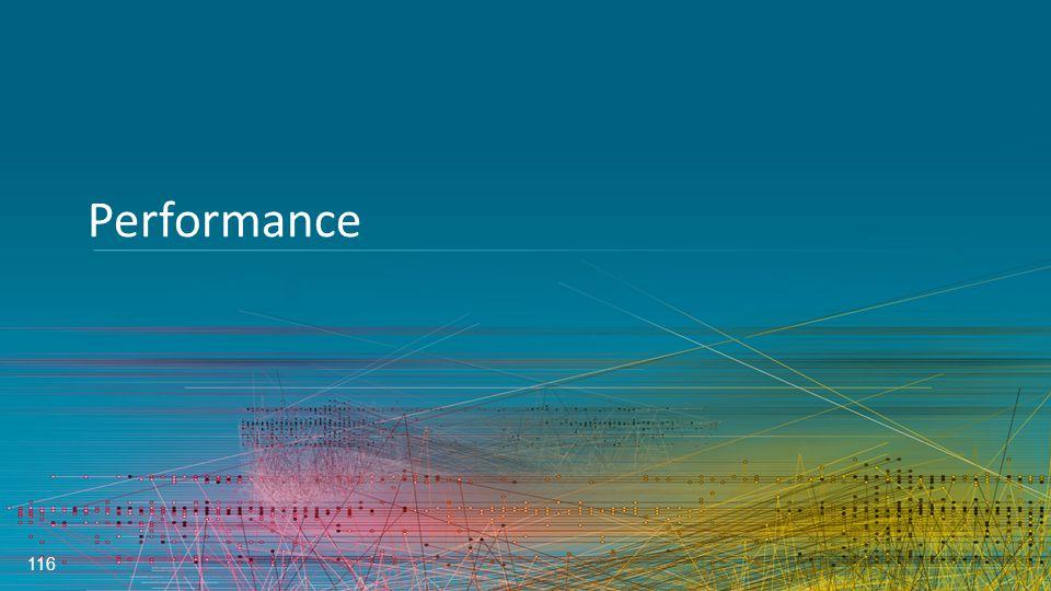 116 Performance