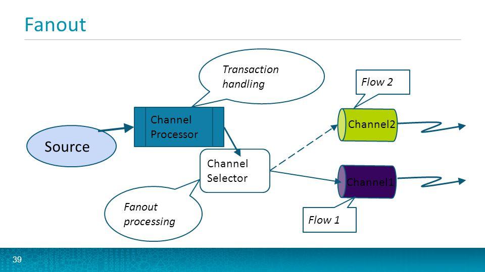 Fanout 39 Source Channel Processor Channel Selector Channel2 Channel1 Transaction handling Flow 2 Flow 1 Fanout processing