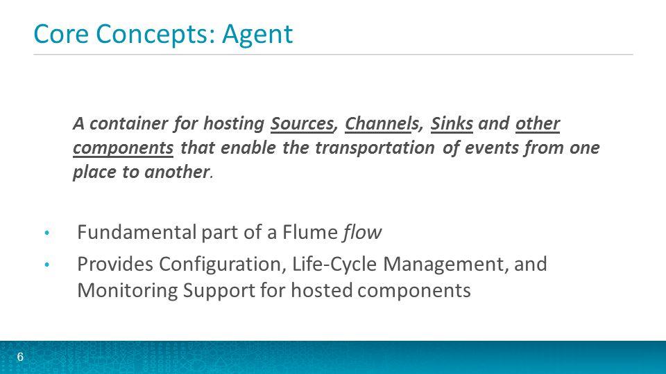Typical Aggregation Flow 7 [Client] +  Agent [  Agent]*  Destination