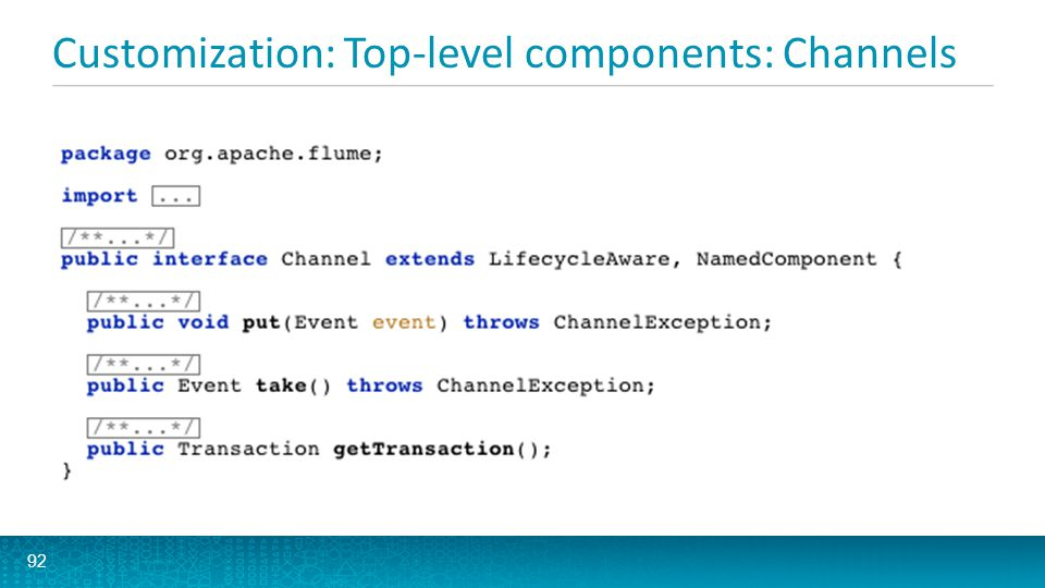 Customization: Top-level components: Channels 92
