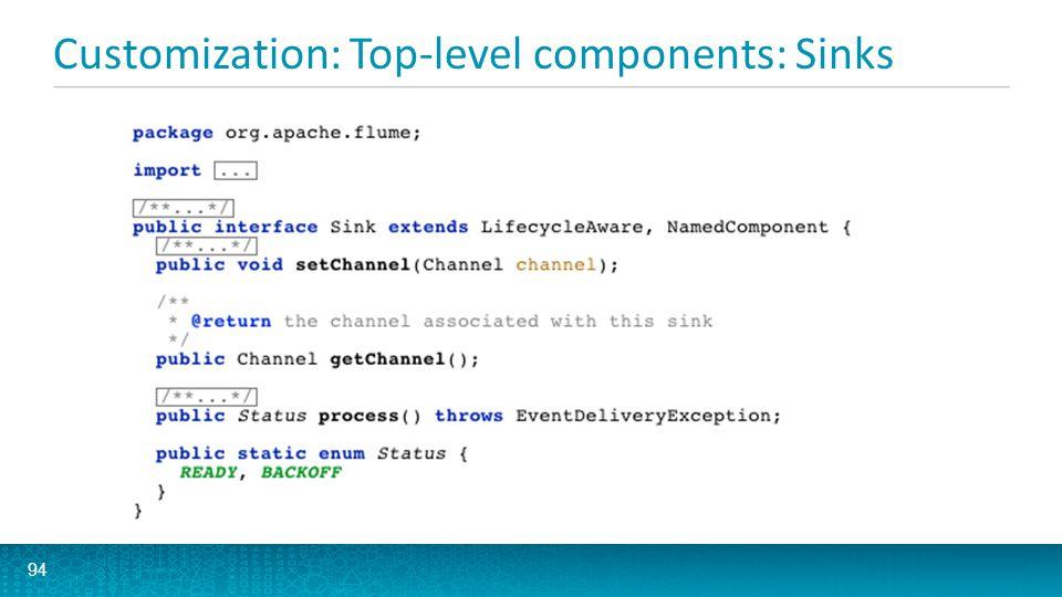 Customization: Top-level components: LoggerSink 95