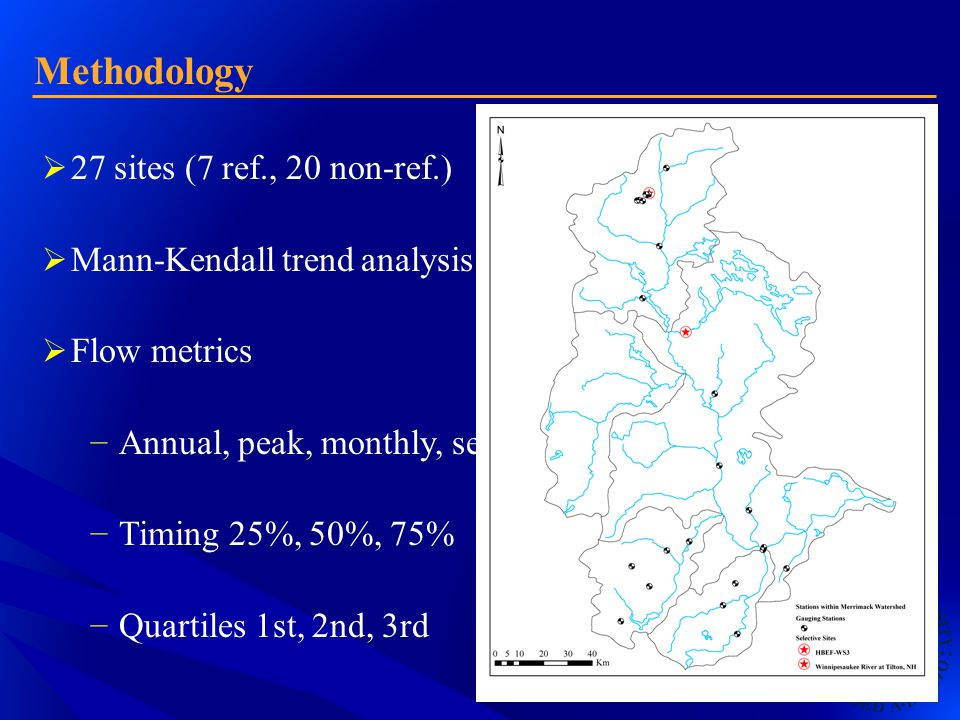 Methodology  27 sites (7 ref., 20 non-ref.)  Mann-Kendall trend analysis (WY, Oct 1st-Sep 30th)  Flow metrics − Annual, peak, monthly, seasonal − Timing 25%, 50%, 75% − Quartiles 1st, 2nd, 3rd