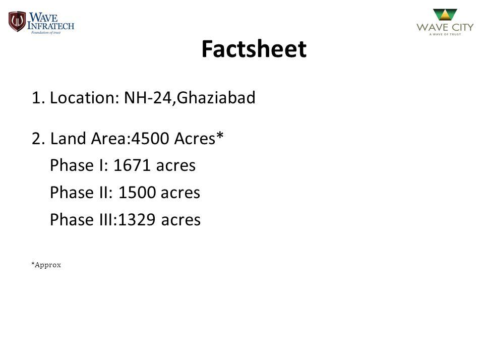Factsheet 1.Location: NH-24,Ghaziabad 2. Land Area:4500 Acres* Phase I: 1671 acres Phase II: 1500 acres Phase III:1329 acres *Approx