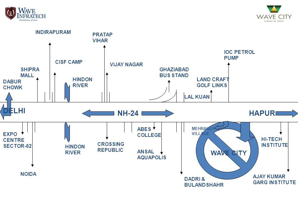 DELHI NH-24 DABUR CHOWK HAPUR SHIPRA MALL HINDON RIVER CISF CAMP INDIRAPURAM HI-TECH INSTITUTE AJAY KUMAR GARG INSTITUTE IOC PETROL PUMP PRATAP VIHAR