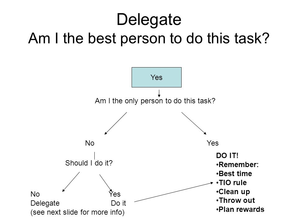 Delegate Am I the best person to do this task. Yes Am I the only person to do this task.