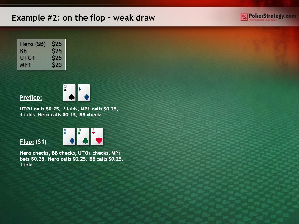 How do you play on the flop. ► Worthless hands ▫You should fold all hands in this category.