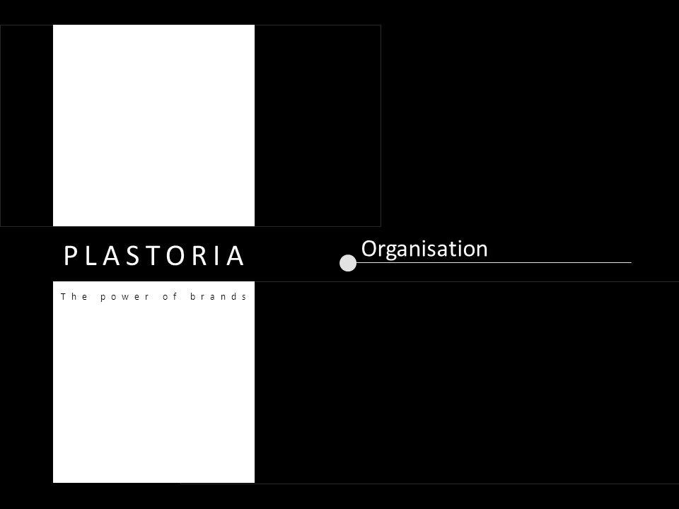 Organisation PLASTORIA The power of brands