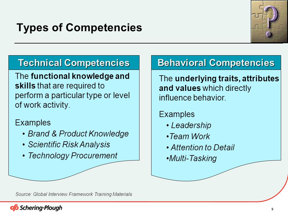9 Types of Competencies Behavioral Competencies Technical Competencies The functional knowledge and skills that are required to perform a particular t