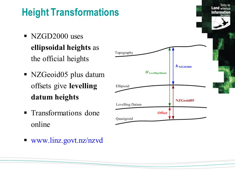 Height Transformations  NZGD2000 uses ellipsoidal heights as the official heights  NZGeoid05 plus datum offsets give levelling datum heights  Transformations done online  www.linz.govt.nz/nzvd