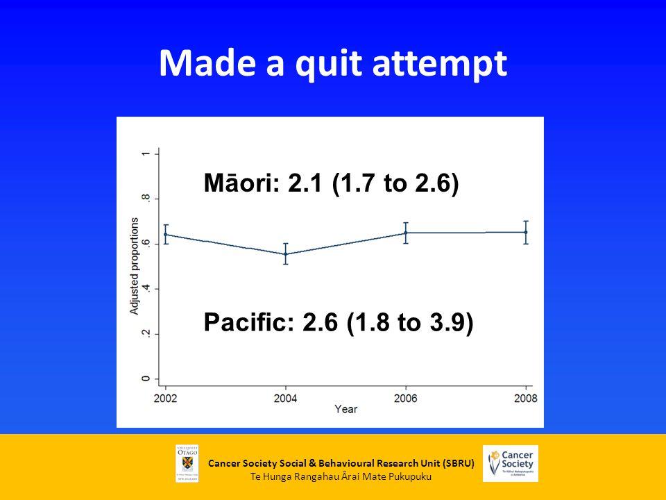Cancer Society Social & Behavioural Research Unit (SBRU) Te Hunga Rangahau Ārai Mate Pukupuku Made a quit attempt Māori: 2.1 (1.7 to 2.6) Pacific: 2.6