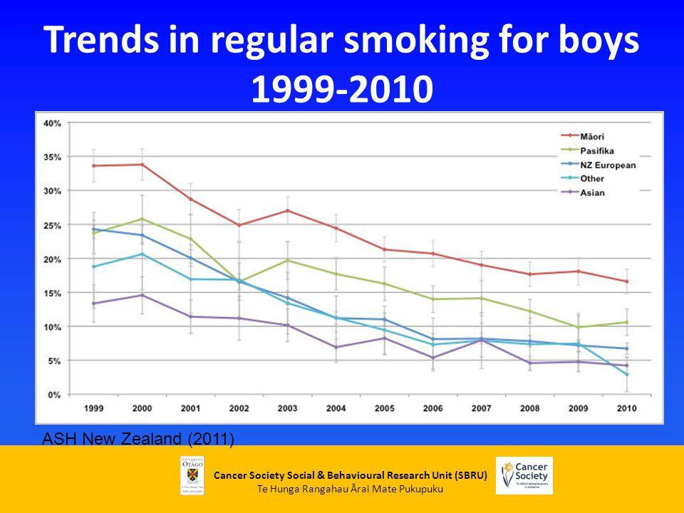 Cancer Society Social & Behavioural Research Unit (SBRU) Te Hunga Rangahau Ārai Mate Pukupuku Trends in regular smoking for boys 1999-2010 ASH New Zealand (2011)
