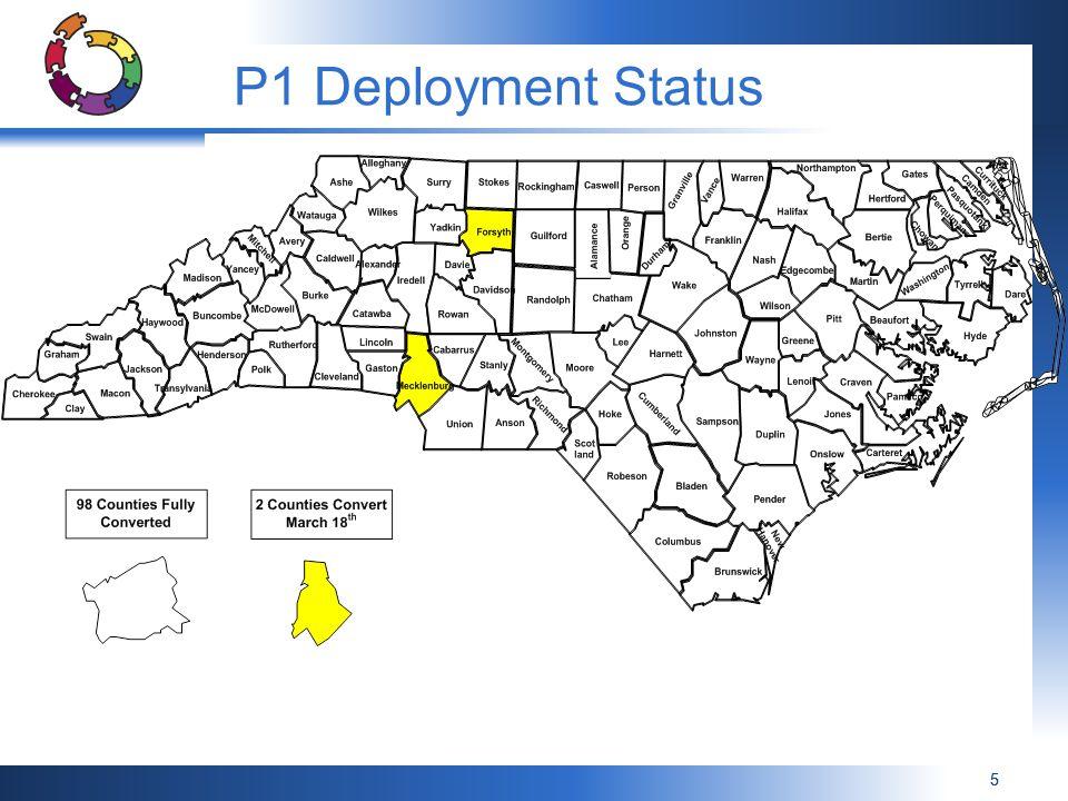 55 P1 Deployment Status