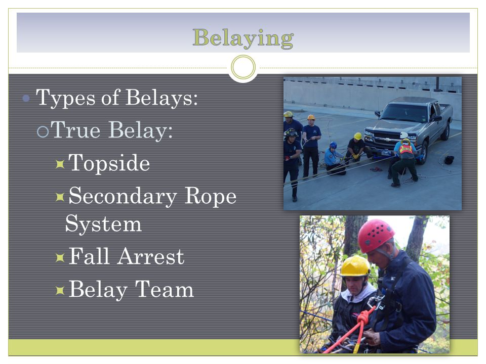 Types of Belays:  True Belay:  Topside  Secondary Rope System  Fall Arrest  Belay Team